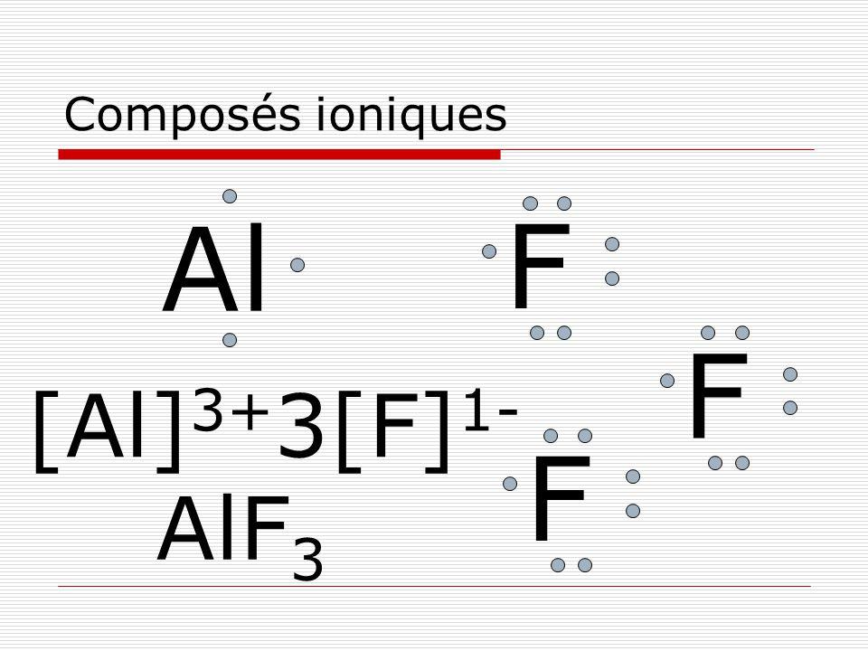 Composés ioniques Al F F [Al]3+3[F]1- F AlF3